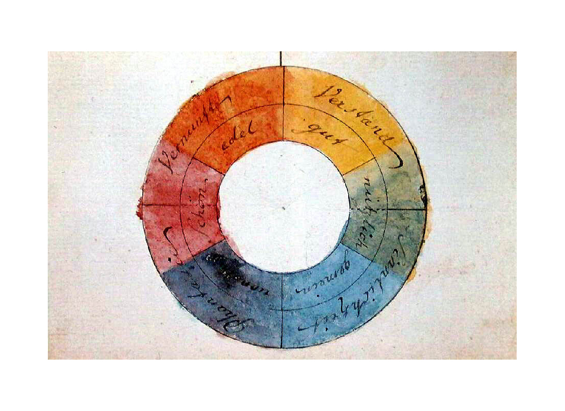 Goethe_Farbenkreis_zur_Symbolisierung_des_menschlichen_Geistes-_und_Seelenlebens_1809